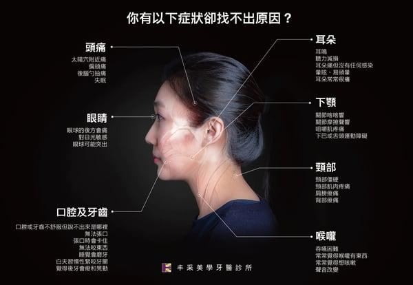 顳顎關節障礙 Dr.Eric Ma馬永昌醫師
